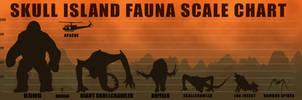 Skull Island Fauna Scale by GOjiraKaiju3D