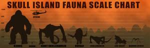 Skull Island Fauna Scale