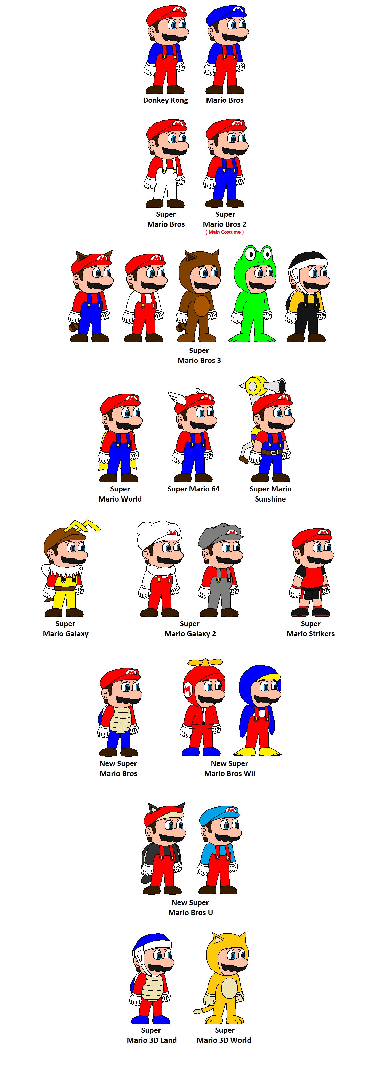 Mario by LucasCubasMetal