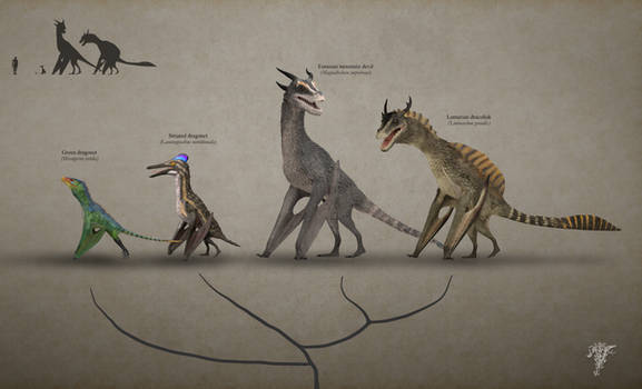Draconology: The Eudraconia