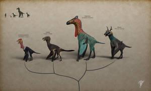 Draconology: The Ornithodraconia