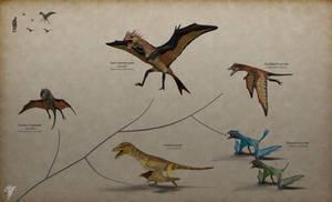 Draconology - The Volanosauria