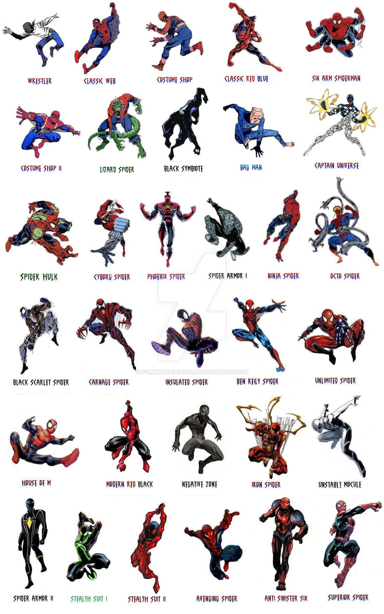 ... funnyberserker Spiderman Costume changes over years (Earth616) by funnyberserker  sc 1 st  DeviantArt & Spiderman Costume changes over years (Earth616) by funnyberserker on ...