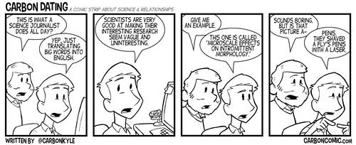 Carbon Dating Science Words by CarbonComic