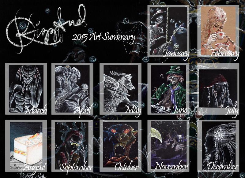 2015 Art Summary by KizzyAnel