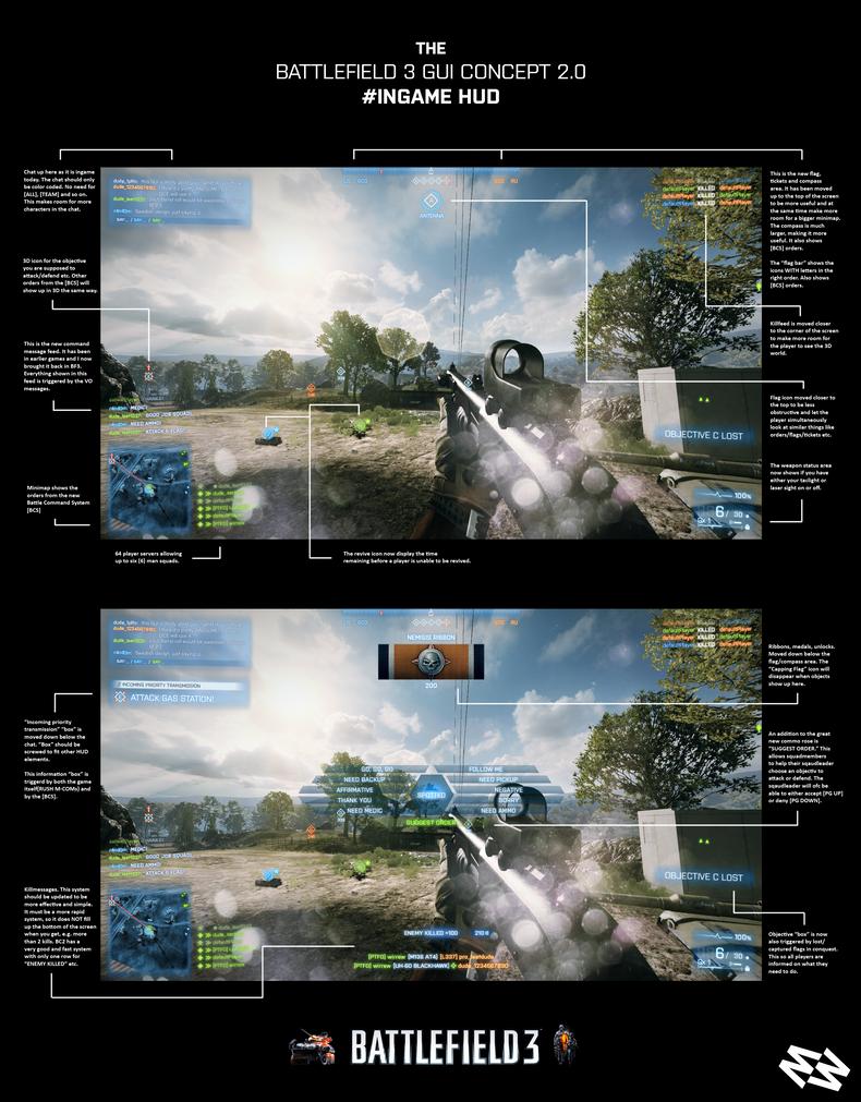 Battlefield 3 #INGAME HUD by wirrew