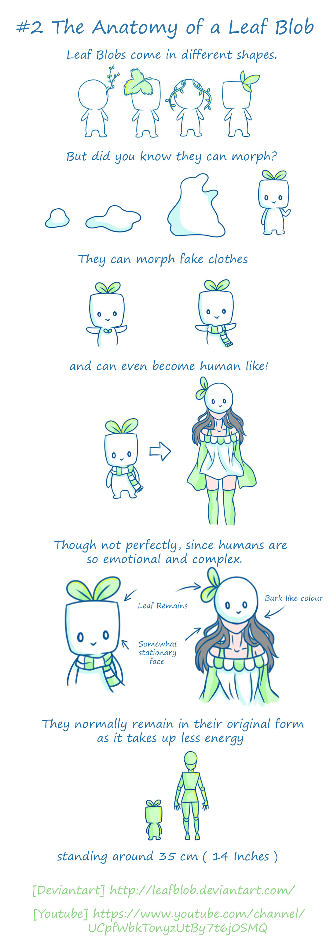 The Anatomy Of A Leaf Blob By Leafblob On Deviantart
