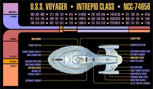 Voyager PADD Display