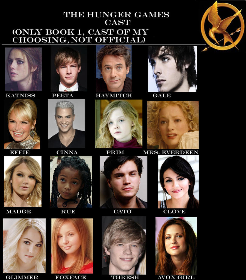 My Hunger Games Cast b...