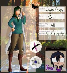 (TG) Wages Gwen by Riku-D