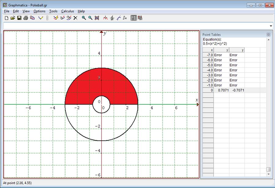 Uma forma simples de desenhar equa es