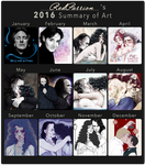 Art Summary 2016 by RedPassion