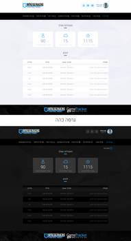 Website Design - Control Panel - GameSerues - SOLD