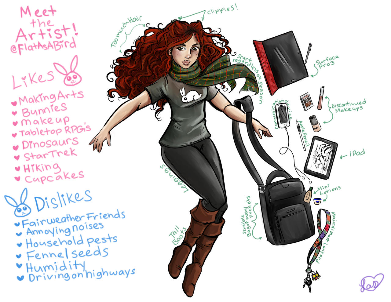 Meet the Artist: FlatAsABird by FlatAsABird