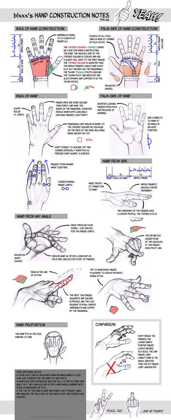 Hand Construction Notes P1 (4th ed.)