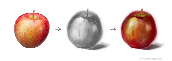 Apples from reference