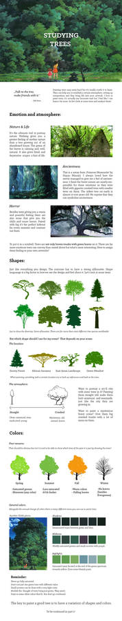 Studying: Trees (pt.1)