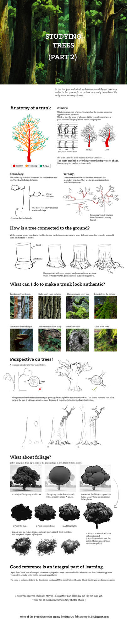 Studying: Trees (pt.2) by fabianrensch