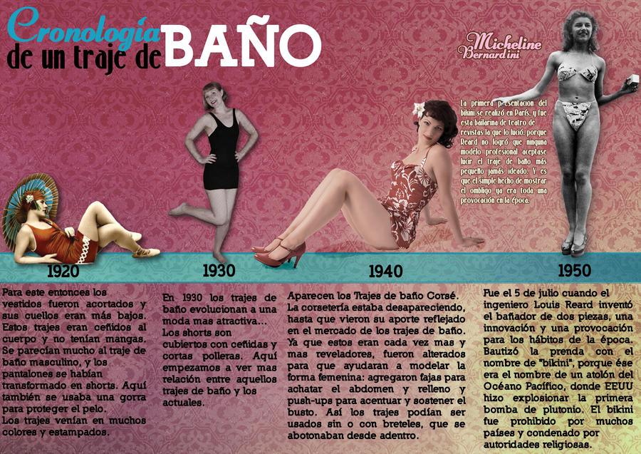 A bathingsuit Timeline 2