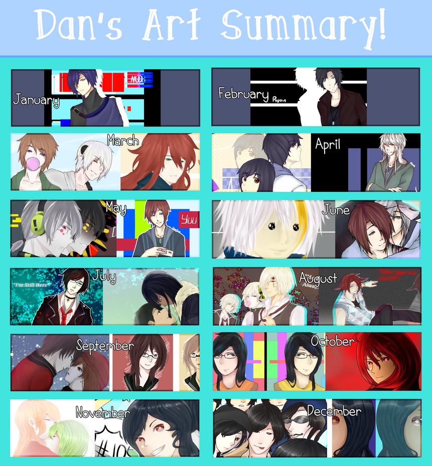 Art summary thing by Danchoou
