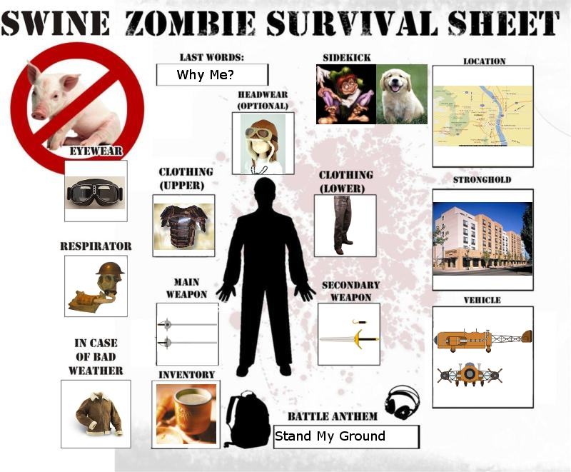 Swine Flue Zombie Survival Kit by Wiseoldhobbit on DeviantArt