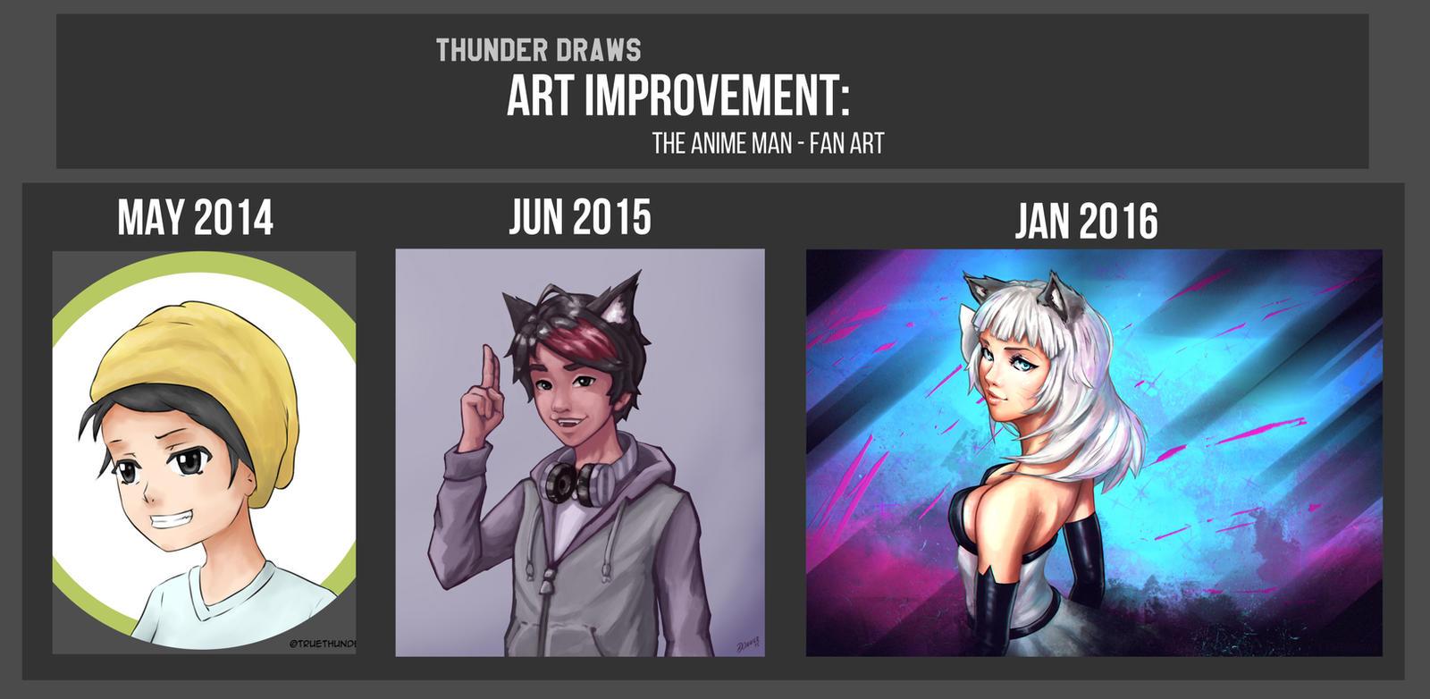 Art Improvement - TheAnimeMan fanart! by NaiBuff