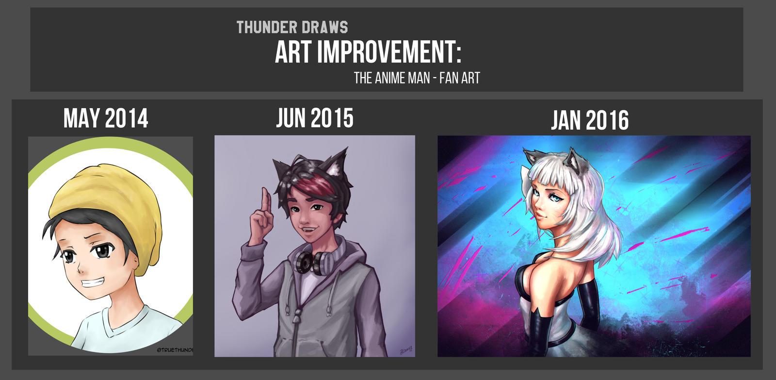 Art Improvement - TheAnimeMan fanart!