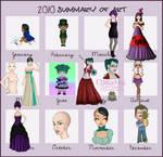 Summary of art 2011