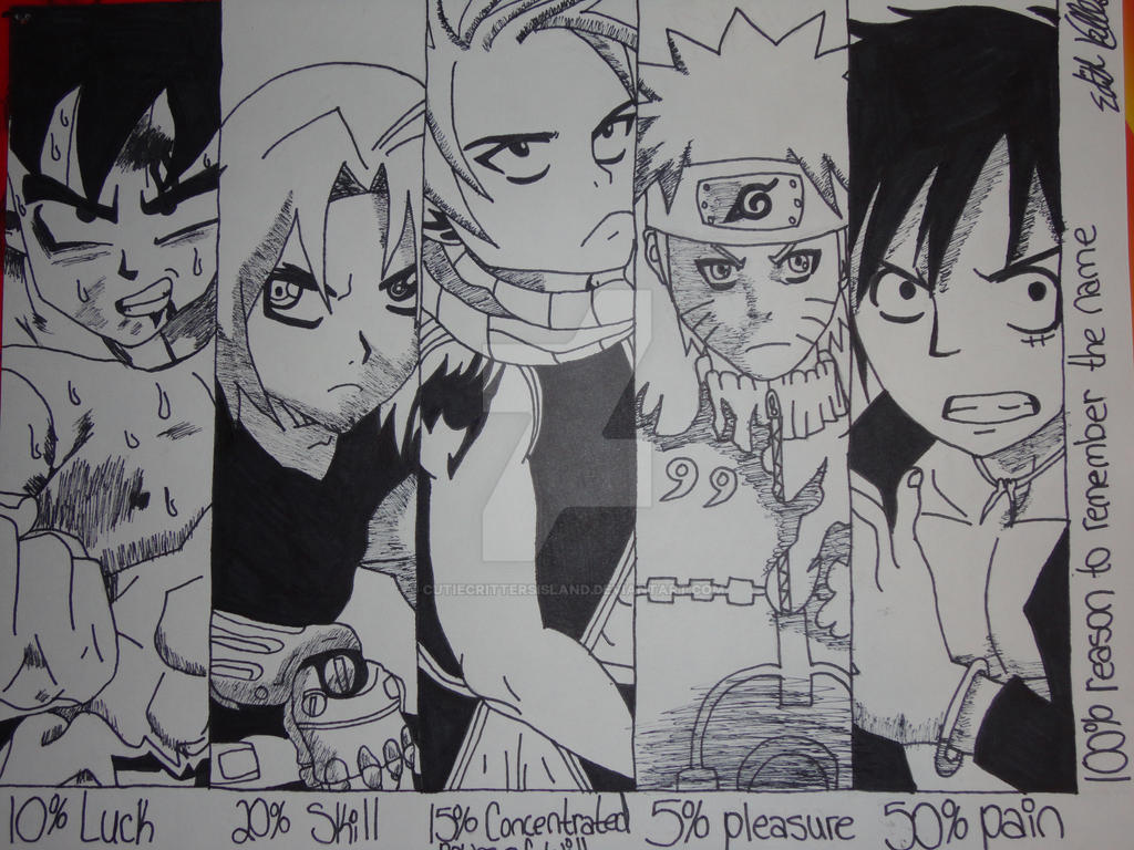 Remember the Name:Goku,Edward,Natsu,Naruto,Luffy by ...