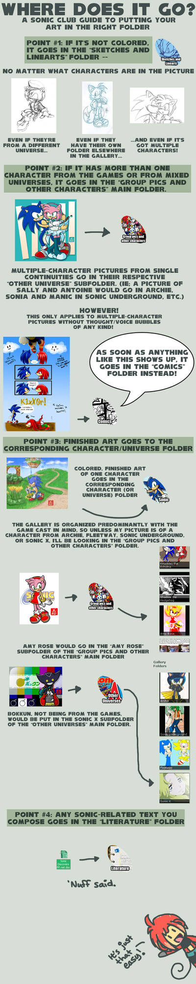 Sonic Club Gallery Guide
