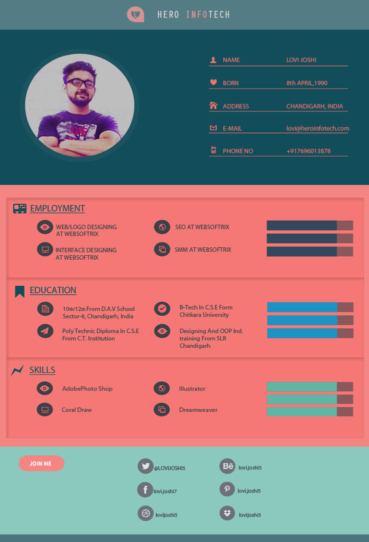 resume Flat Resume Design simple design cv lovi joshi by lovijoshi5 on deviantart lovijoshi5