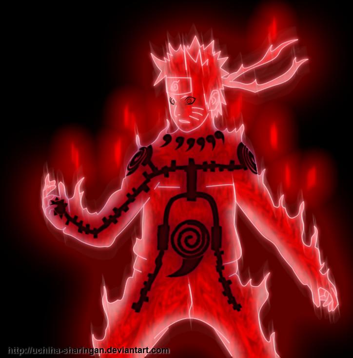 You may show original images and post about Naruto All Sharingan Eyes ...