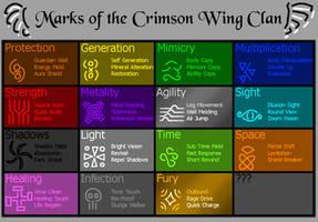 Crimson Wing Markings by Chrisstiger