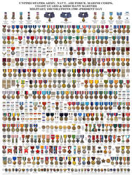 Complete Medals Chart 30x40
