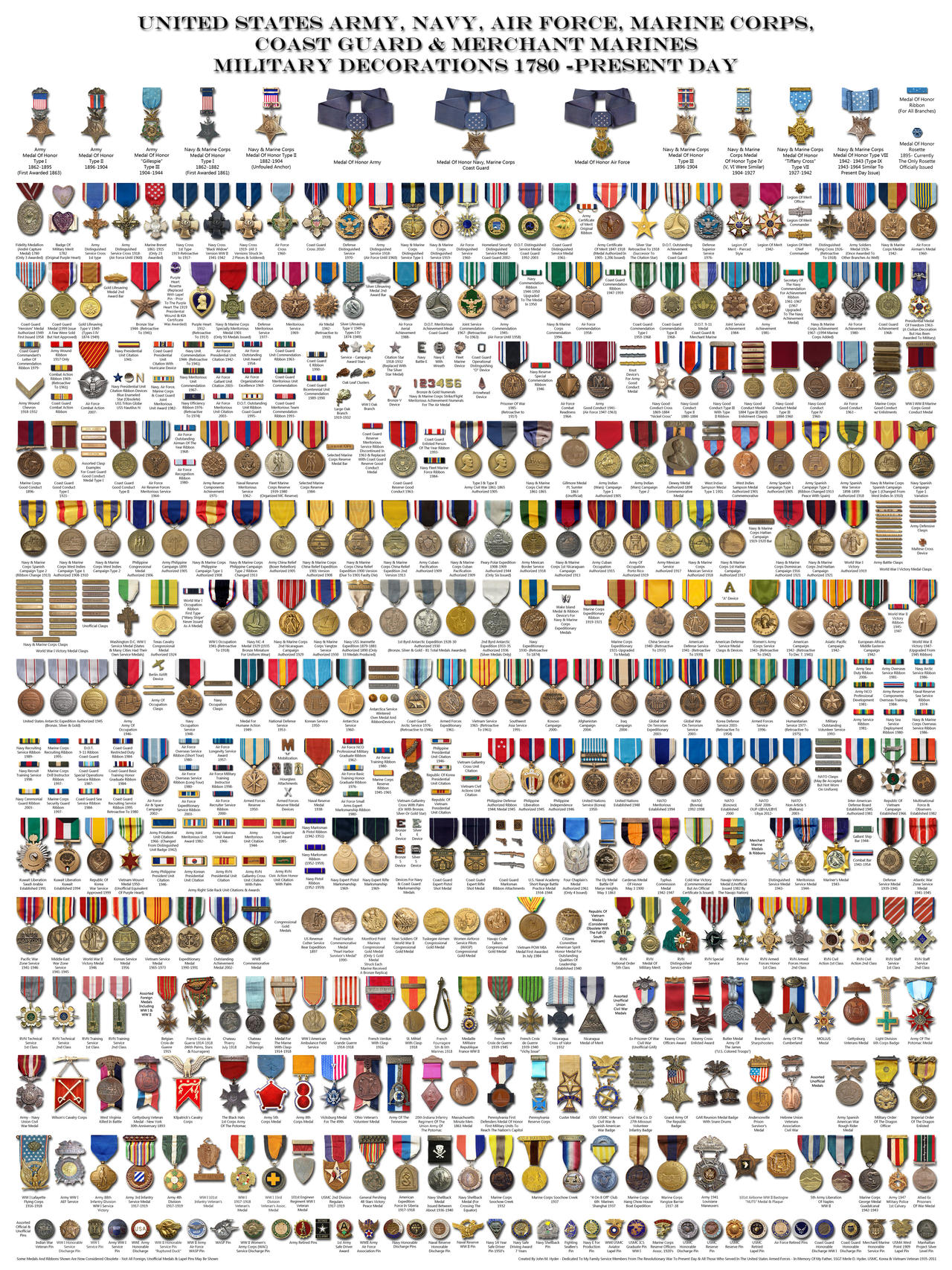 Complete medals chart 30x40 by kaiack on deviantart for Air force decoration chart