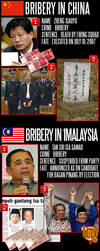 Bribery in China and Malaysia by obefiend