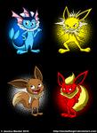 The Original Eevee Evolutions
