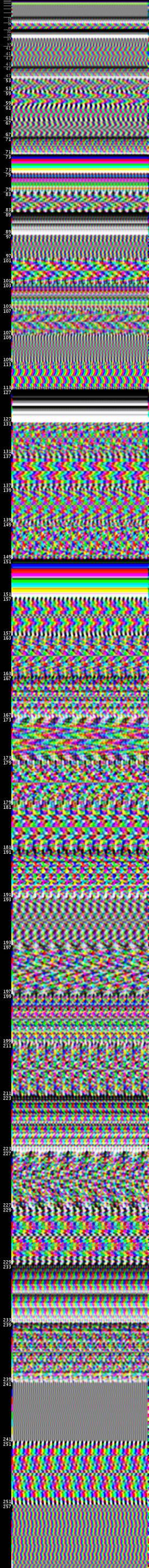 Prime Fraction Run for Base 8 (Enhanced Colour)