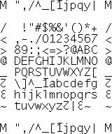 Dozenal and Balanced Ternary Font for Netpbm