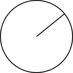 Circle Division Reciprocal of frac(pi)