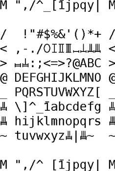 Dozenal Separate Identity Numeral Set Font