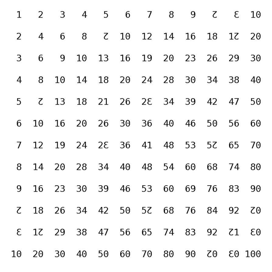 Dozenal multiplication table pitman glyphs by treisaran for Table th hidden