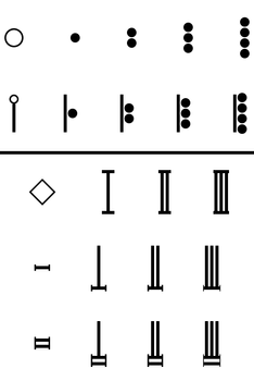 Twelfty Numerals