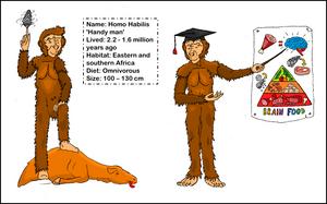 Habilis by Pelycosaur24