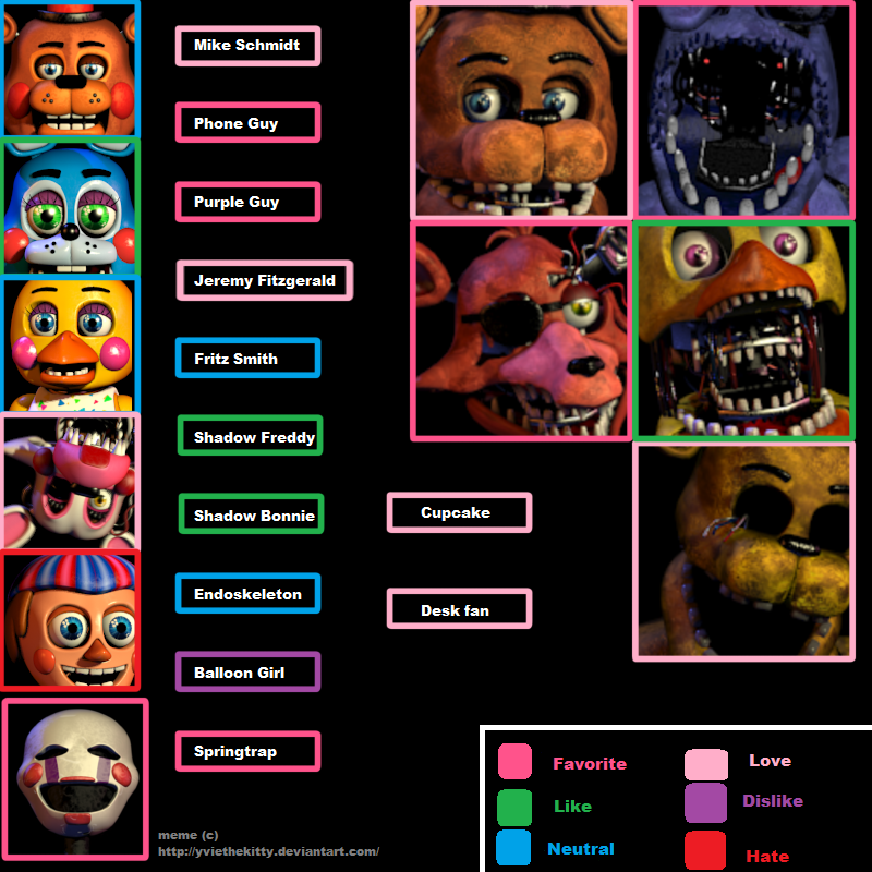 -:- FNAF Meme Thing -:- by Mr-Speckles