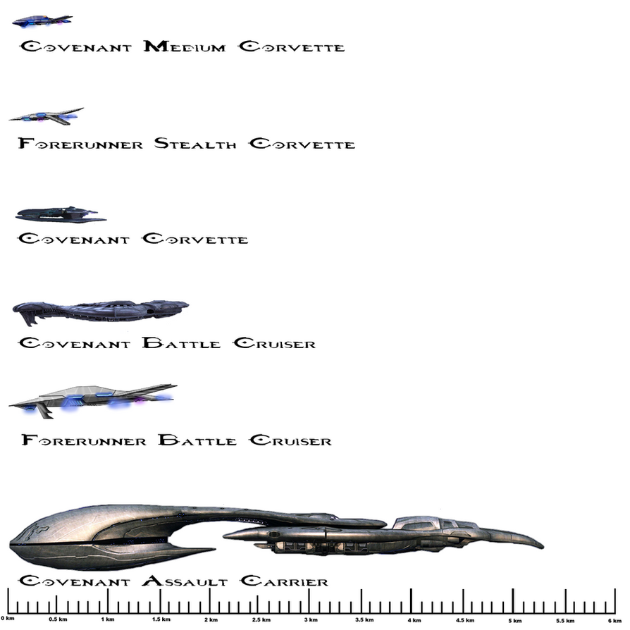 Halo Ship Scales By Commandon On Deviantart
