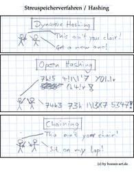 Part 00 - Hashing