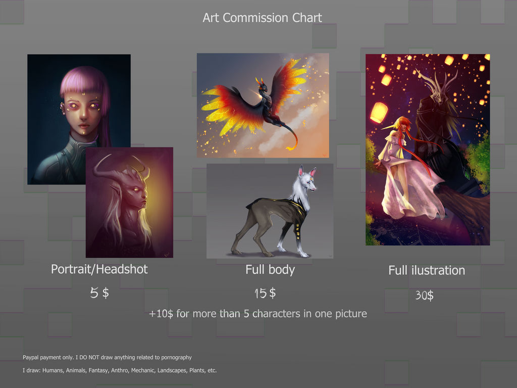 Art Comission Chart by NetrialisPL