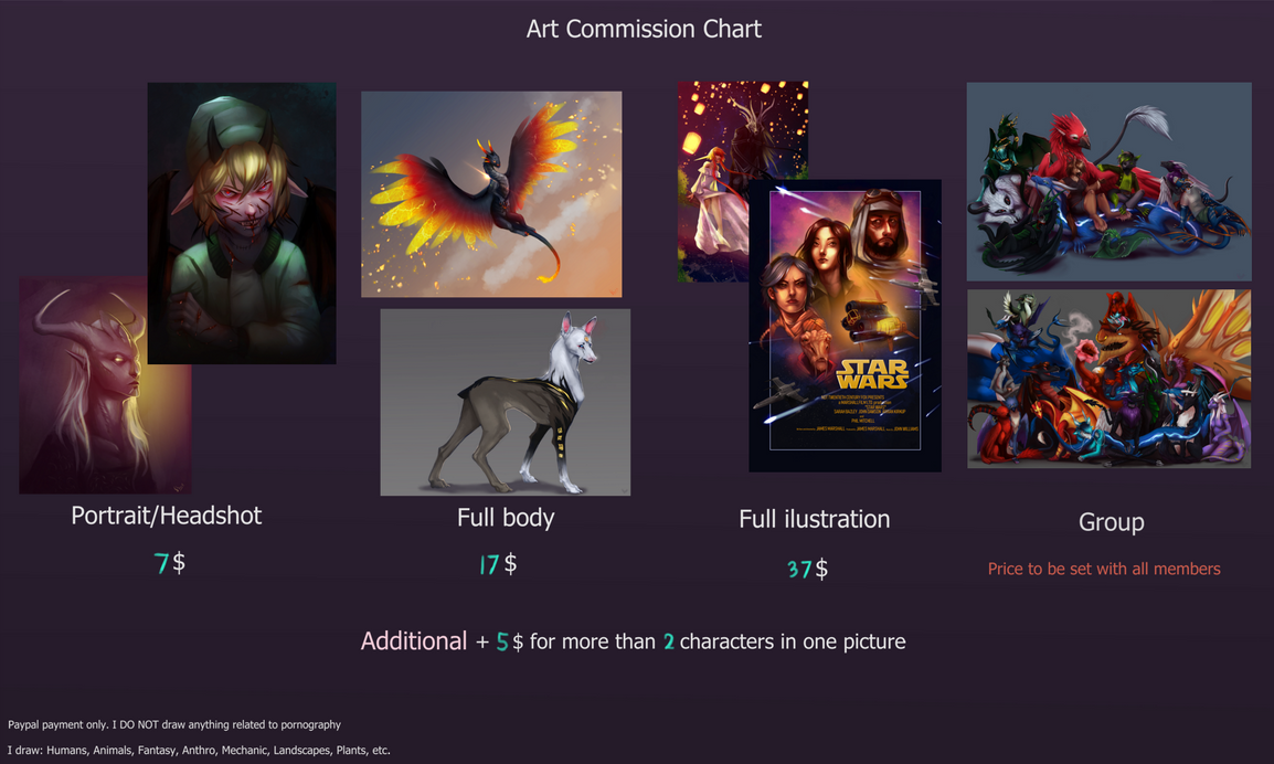 Updated art commission chart by NetrialisPL
