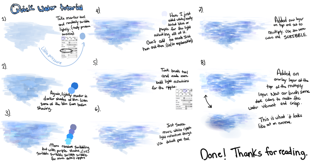 water tutorial other mini tutorials by kanekiru on